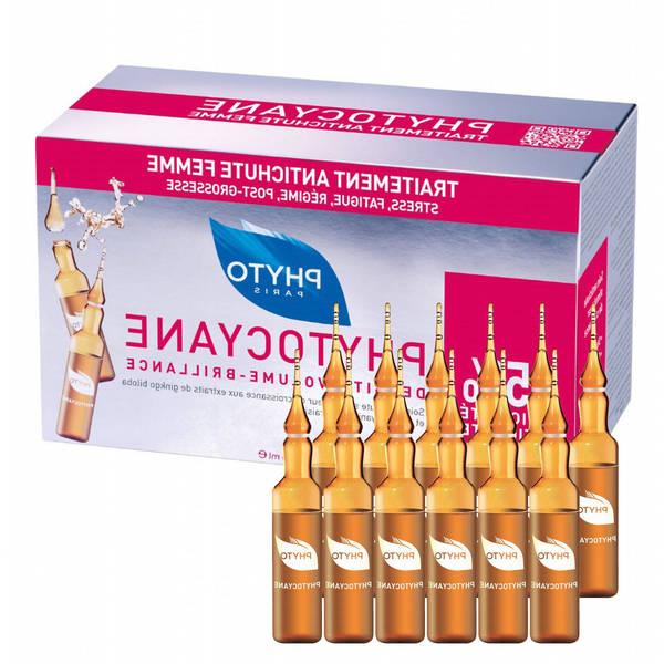 Minoxidil Test